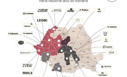 Industria Auto din Romania